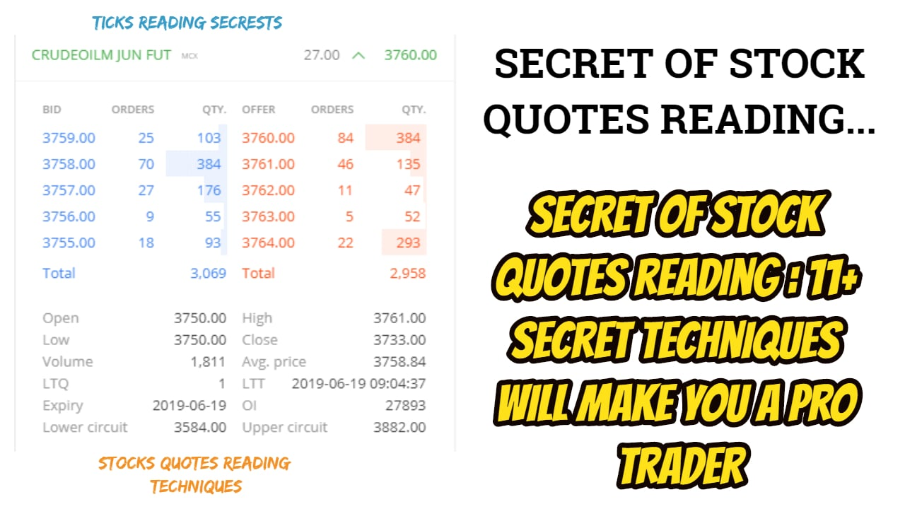 Secrets of Stock quotes reading
